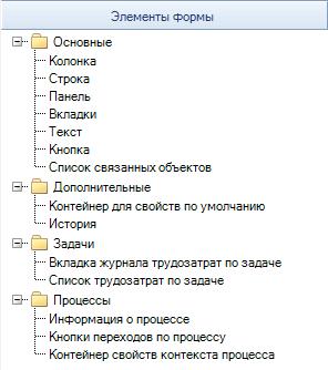 http://www.elma-bpm.ru/kb/assets/Butorina/855_128.png