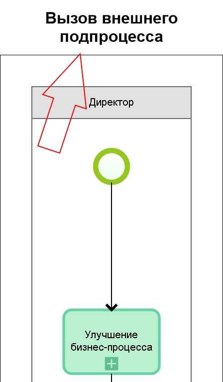 https://www.elma-bpm.ru/kb/assets/Mikheeva/819_123.png