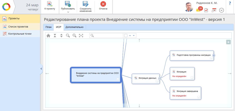 Mindmap в ELMA Проекты+ 3.9