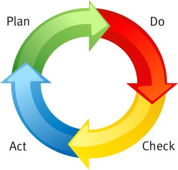 Как сделать цикл